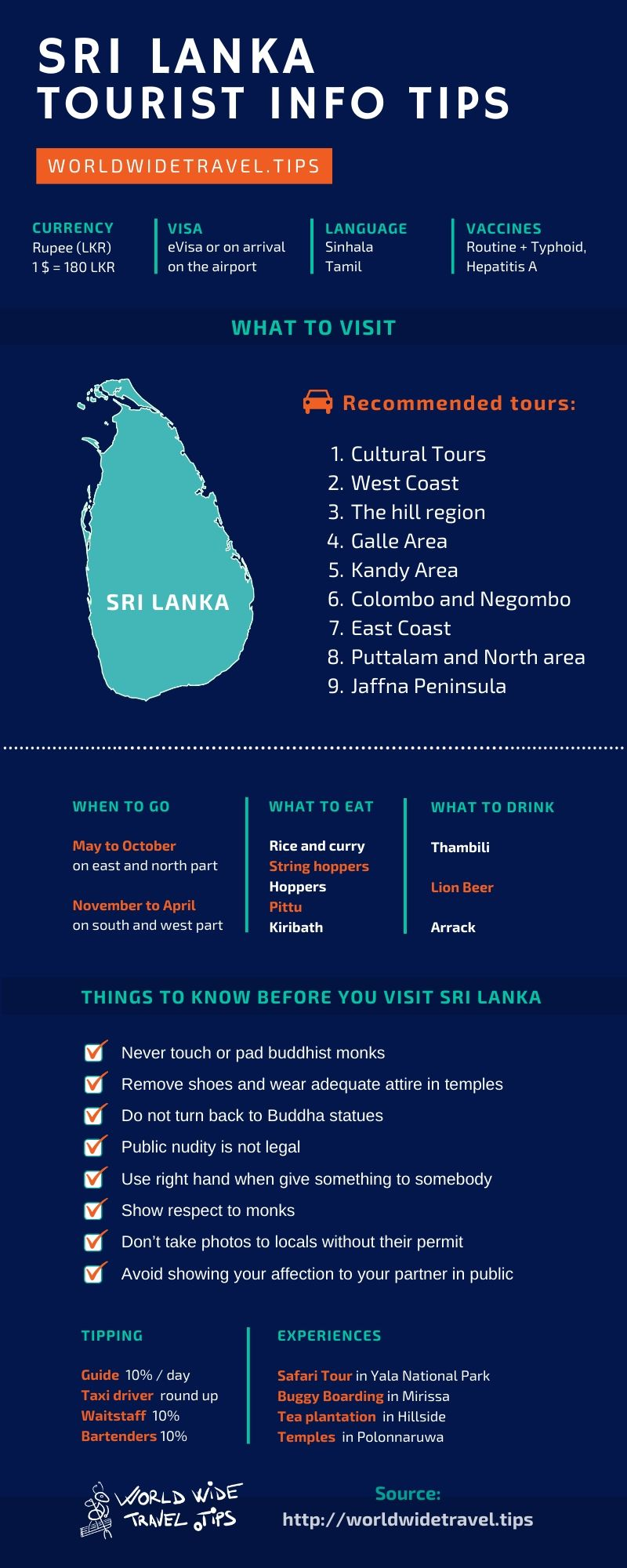 SRI LANKA Travel tips Infographic