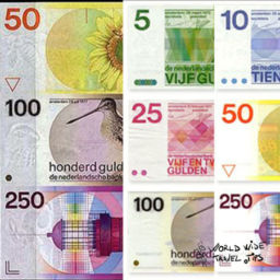 Holland currency Money